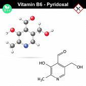 Pyridoxal chemical molecular formula and model, vitamin b6 group, 2d and 3d vector, eps 8 poster