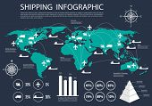 International logistics, delivery and shipping service infographics design with world map and delivery routes of road and rail, air and water transport, bar graph and diagrams of statistics information and volume per each mode of transportation poster
