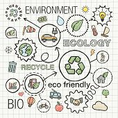 Ecology infographic hand draw icons. Vector sketch integrated doodle illustration for environmental, eco friendly, bio, energy, recycle, car,  planet, green concepts. Hatch connected pictograms set. poster