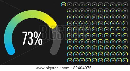 Set of circular sector percentage diagrams from 0 to 100 ready-to-use for web design, user interface (UI) or infographic - indicator with gradient from cyan (blue) to yellow