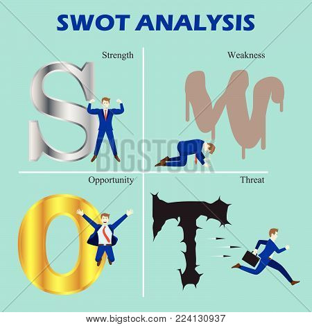 Vector Illustration Business, Education SWOT Analysis Diagram With Businessmen; Metal Strength, Melting Weakness, Golden Opportunity, Spiky Threat. Controllable And Uncontrollable Factors.