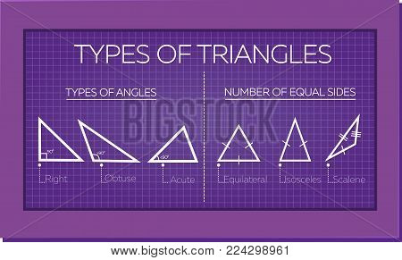 Banner  Types Of Triangles