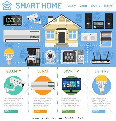 Smart Home and Internet of Things Infographics. Smart house controls devices like smart plug, climat, coffee maker, router, microwave and music center. Flat style icons. Vector illustration