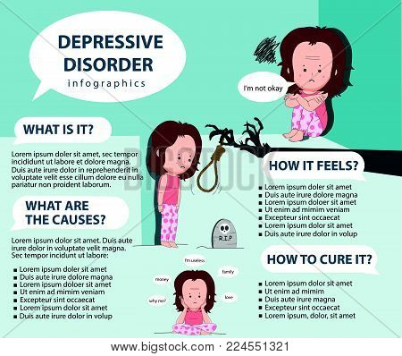 Depressive disorder infographics, with line flat character, illustration, vector