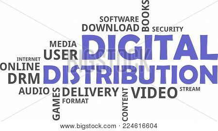 A word cloud of digital distribution related items