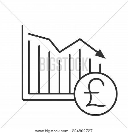 British pound falling linear icon. Statistics diagram with gbp sign. Thin line illustration. Financial collapse. Contour symbol. Vector isolated outline drawing