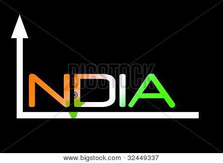india growing