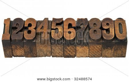 ten numbers from zero to nine in isolated vintage wood letterpress printing blocks, French Clarendon face popular in western movies and memorabilia