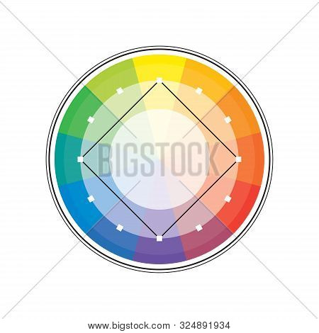 Polychrome Multicolor Spectral Versicolor Rainbow Circle of 12 segments. The spectral harmonic colorful palette of the painter. poster