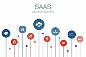 SaaS Infographic 10 steps circle design. cloud storage, configuration, software, database icons poster