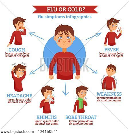 Infographic Style Circle Infochart With Cold And Flu Symptoms Differences Flat Educational Medical A