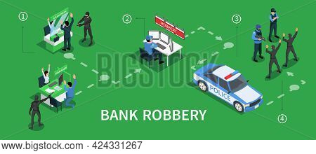 Bank Robbery Isometric Infographics With Policemen Detaining Criminals Committed Assault On Bank Emp