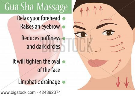 Face Massage Using Gua Sha Made Of Natural Stones. Massage Lines On The Girl's Face, The Benefits Of