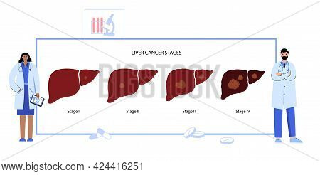 Liver Cancer Logo. Stages Of Liver Damage. Pathogen Disease And Tumor In Human Digestive System. Int