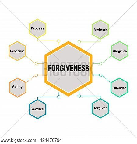 Diagram Concept With Forgiveness Text And Keywords. Eps 10 Isolated On White Background