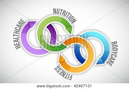 Health Medical Diagram