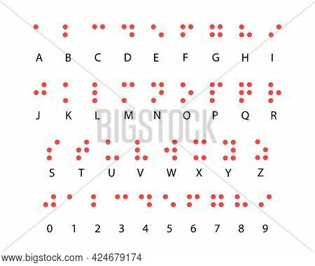 Braille Alphabet Code System With Numbers, Braille Alphabet For The Blind In Latin