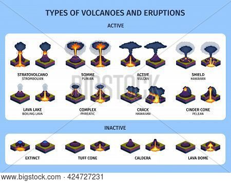 Volcano Eruptions Infographics Template With Set Of Different Types Active And Inactive Volcanoes Is