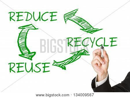 Man drawing reduce - reuse - recycle cycle on transparent display - eco or waste prevention concept