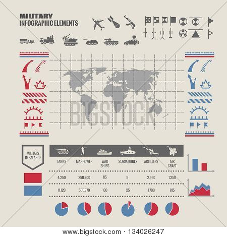 Military strategy map. Strategy military map for war, map to game with warship tank and soldier. Vector illustration infographic