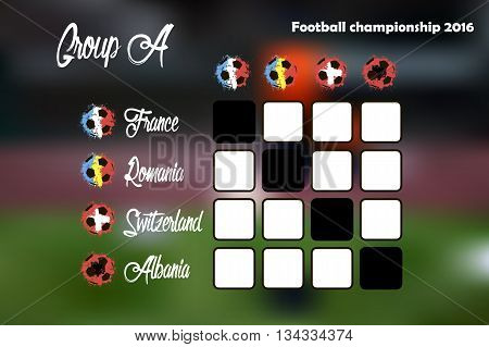 Summary Table Of Group A