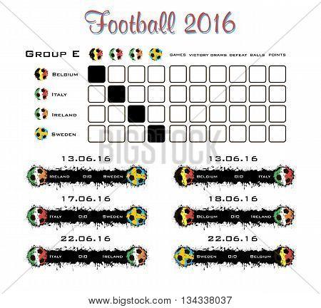 Summary Table Of Group E