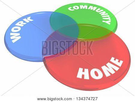 Work Home Community Venn Diagram Circles 3d Illustration