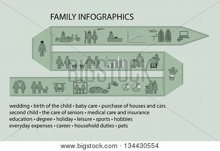 Set of Family Infographic Elements. Sharts and Information Graphics