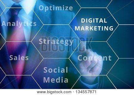 Businessman Pressing 'digital Marketing' Button On Virtual Touch Screen On Blue Technology Backgroun