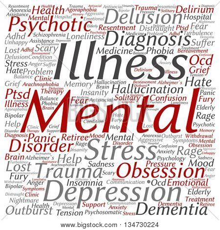 Vector concept conceptual mental illness disorder management or therapy square word cloud isolated on background, metaphor to health, trauma, psychology, help, problem, treatment or rehabilitation