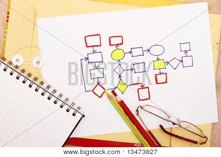 Abstract Business Flow Chart Diagram