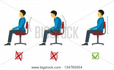 Correct and bad sitting position. Vector medical infographics. Position sit right, position sit incorrect, spine person sit correct, wrong position, medical infographic posture illustration