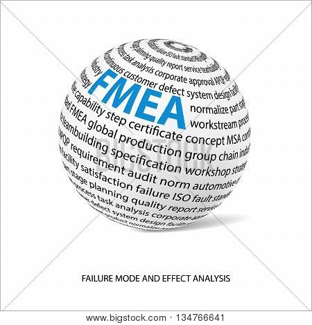 Failure mode and effect analysis word ball. White ball with main title FMEA and filled by other words related with FMEA method. Vector illustration