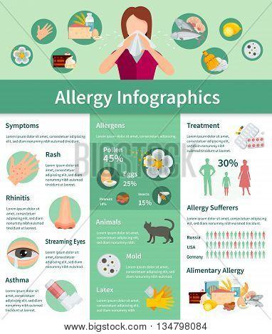Allergy Infographic Set. Allergy Symptoms Information. Allergy Treatment Flat Set. Allergy Vector Illustration. poster