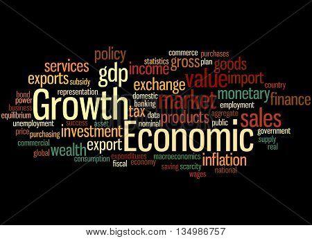 Economic Growth, Word Cloud Concept 2