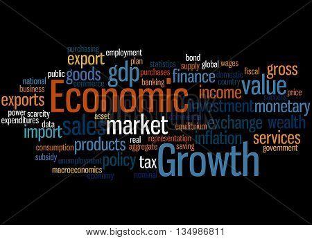 Economic Growth, Word Cloud Concept 3