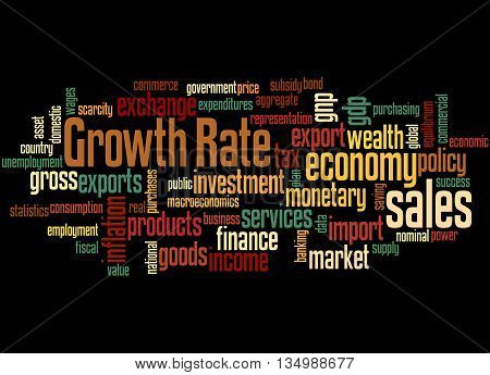 Growth Rate, Word Cloud Concept