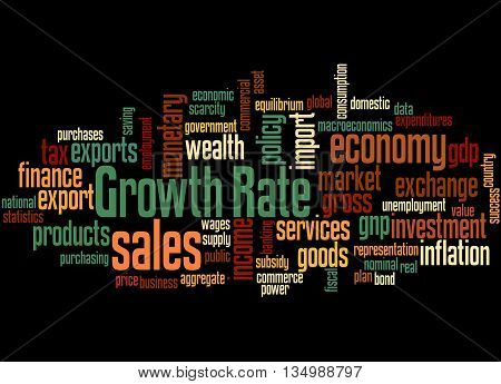 Growth Rate, Word Cloud Concept 3