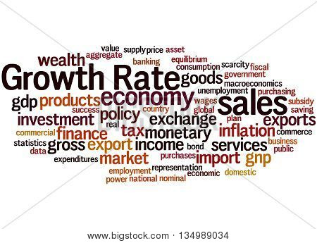 Growth Rate, Word Cloud Concept 6