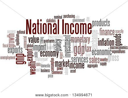 National Income, Word Cloud Concept 8