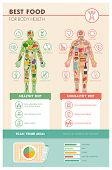 Fresh vegetables and fruit in an healthy fit body and junk unhealthy food in a fat obese body healthy and unhealthy diet infographic comparison poster