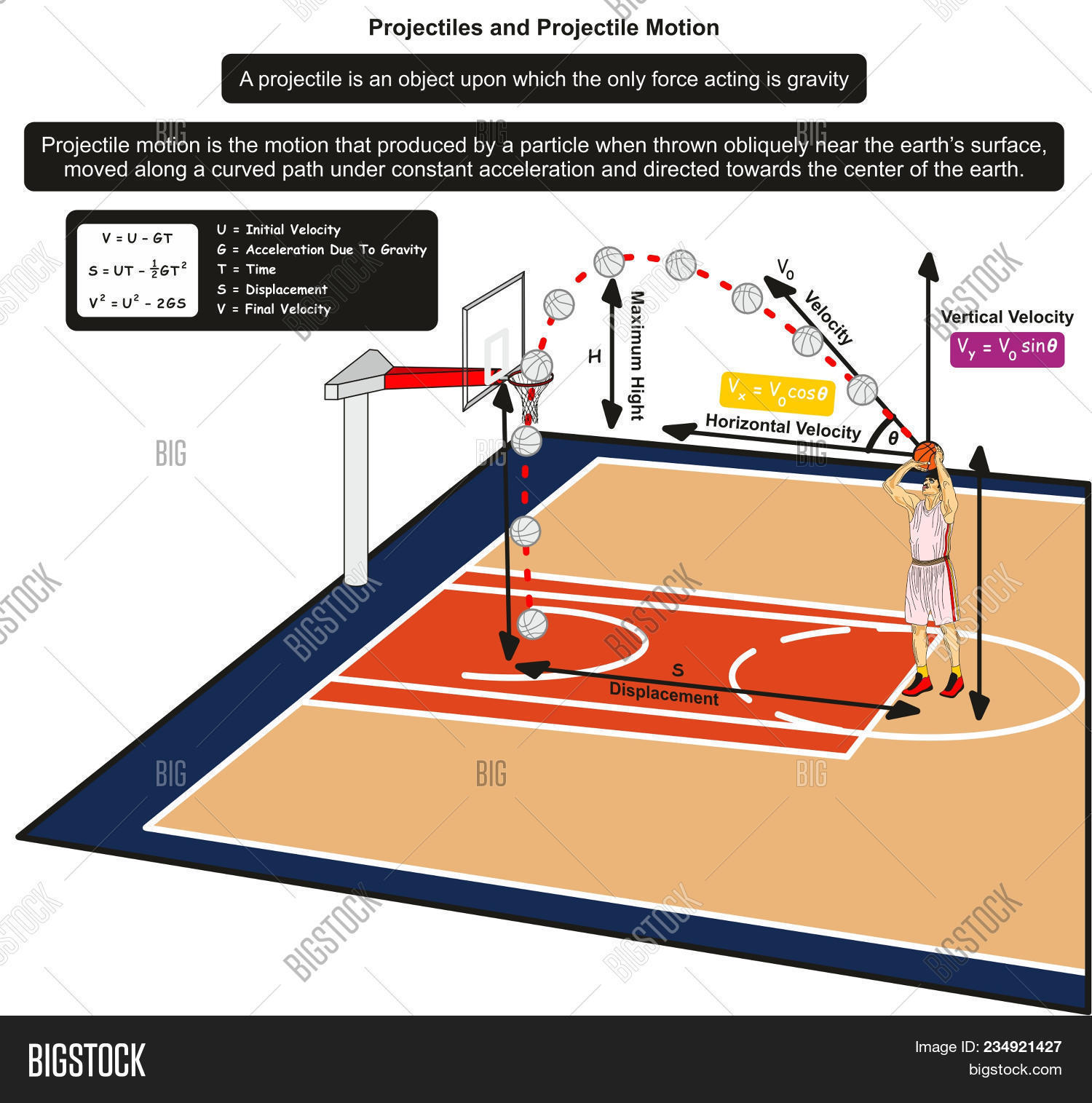 Projectiles Projectile Image Photo Free Trial Bigstock Basketball Hoop Diagram And Motion Infographic With An Example Of Player Throwing The Ball To