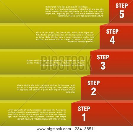 Step By Step Concept Explanation, Vector Image.