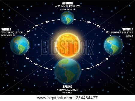 Vector Diagram Illustrating Earth Seasons. Autumnal And Vernal Equinoxes, Winter And Summer Solstice