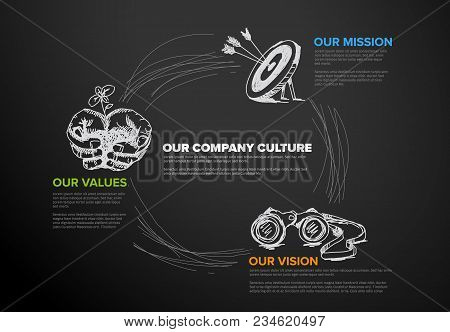 Vector Mission, Vision And Values Diagram Schema Infographic With Hand Drawn Icons - Dark Version