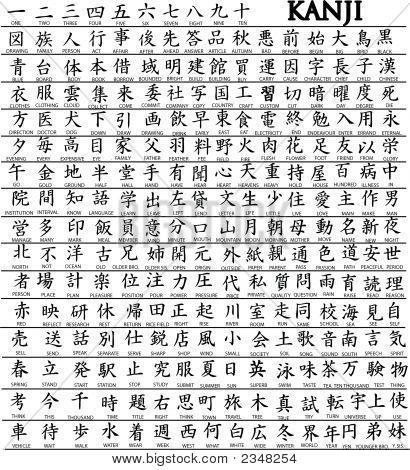 Kanjihundreds Of Japanese Kanji Characters With Translations Underneath