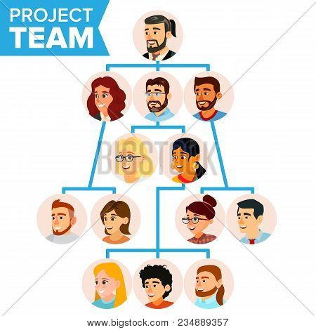Project Team Organization Chart Vector. Employee Group Organization. Business People Teamwork. Illus