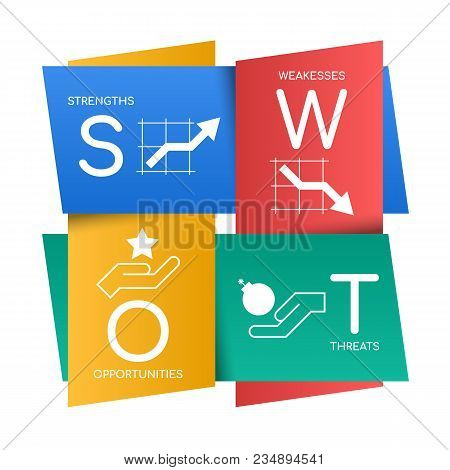 Swot Chart (strength ,weakesses ,opportunities And Threats ) With Icon Sign And Text Sign In Block D