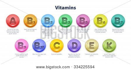 Essential Vitamins Table Vector Illustration. Colorful Infographics.