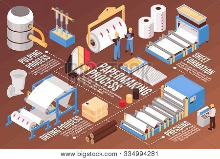 Pulp And Paper Manufacturing Isometric Infographic Flowchart With Sheet Forming Machine Drying And P